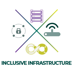 Inclusive Infrastructure